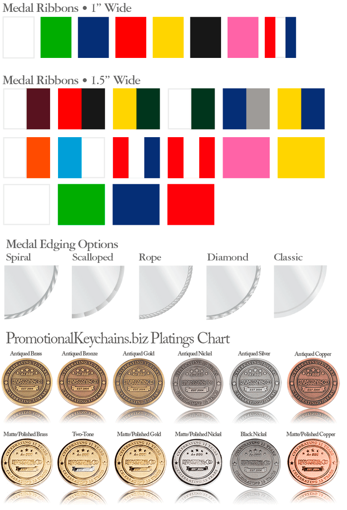 Custom Medal Options for Ribbons, Edgings and Platings