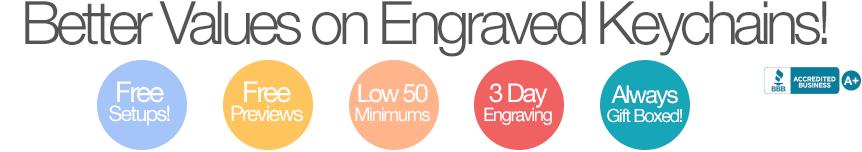 Better Value Engraved Keychains Banner