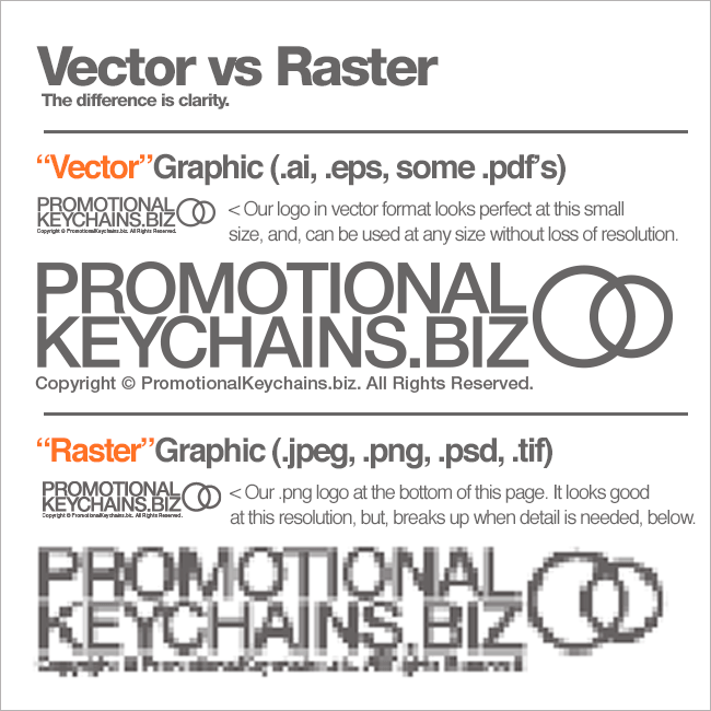 Image showing difference between vector and raster graphics